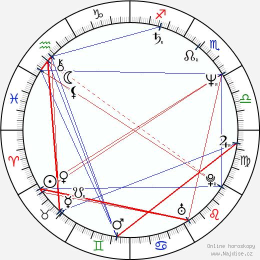 Jan Hooks wikipedie wiki 2017, 2018 horoskop