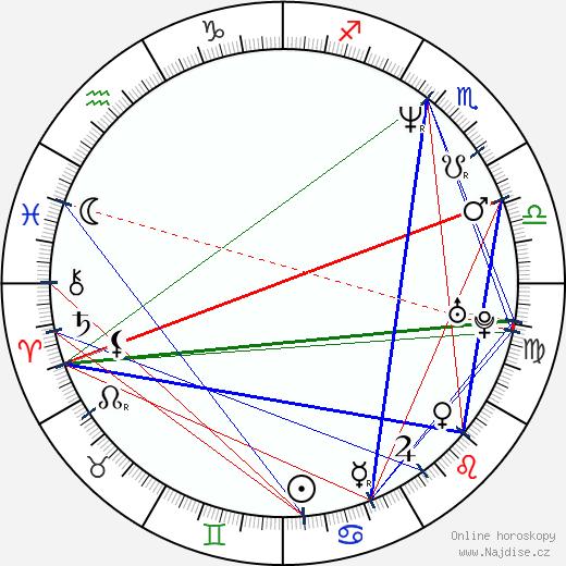 Jan Hřebejk wikipedie wiki 2020, 2021 horoskop