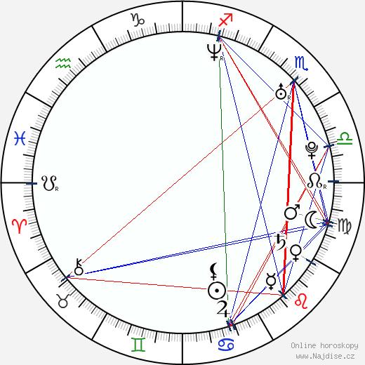 Ján Jackuliak wikipedie wiki 2018, 2019 horoskop