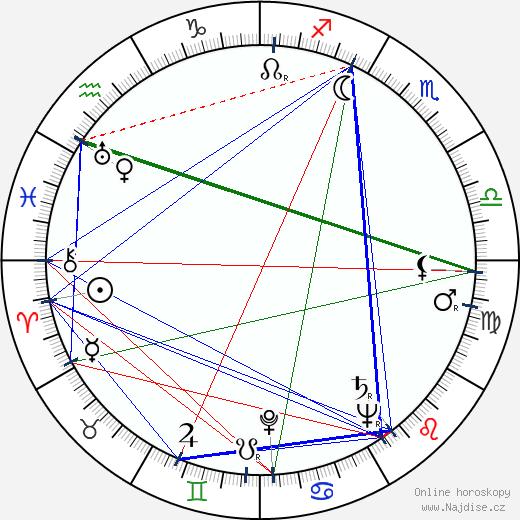Ján Kadár wikipedie wiki 2017, 2018 horoskop