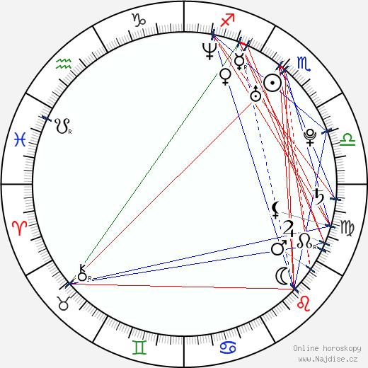 Ján Koleník wikipedie wiki 2018, 2019 horoskop