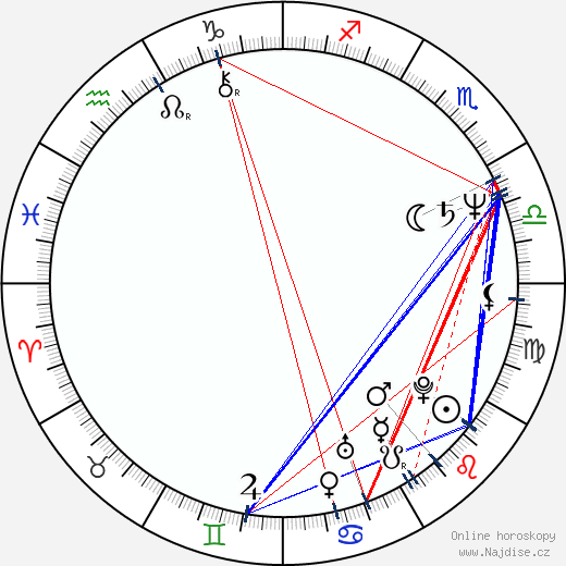 Jan Kraus wikipedie wiki 2019, 2020 horoskop