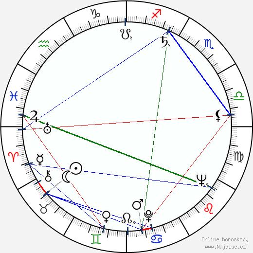 Ján Kroner st. wikipedie wiki 2019, 2020 horoskop