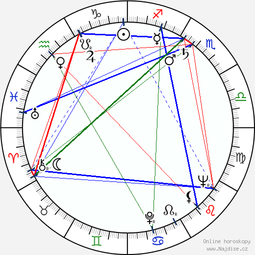 Ján Lacko wikipedie wiki 2018, 2019 horoskop