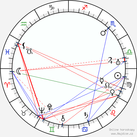 Jan Masaryk wikipedie wiki 2018, 2019 horoskop