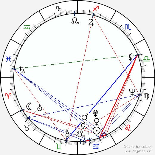Jan Němec wikipedie wiki 2020, 2021 horoskop