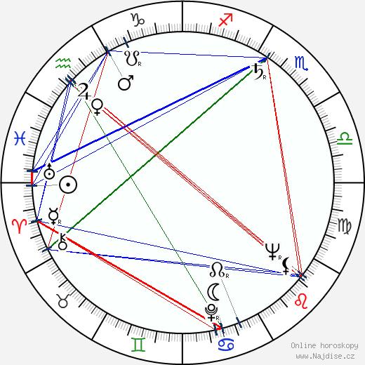 Jan Němeček wikipedie wiki 2018, 2019 horoskop