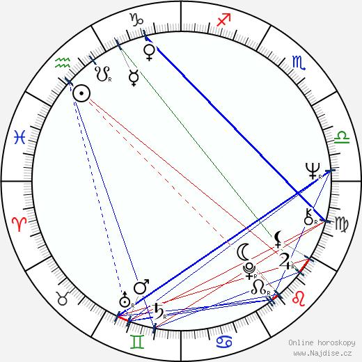 Jan Nemejovský wikipedie wiki 2019, 2020 horoskop