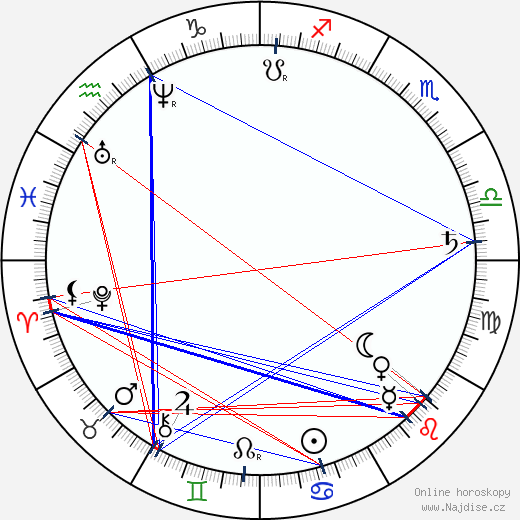 Jan Neruda wikipedie wiki 2020, 2021 horoskop