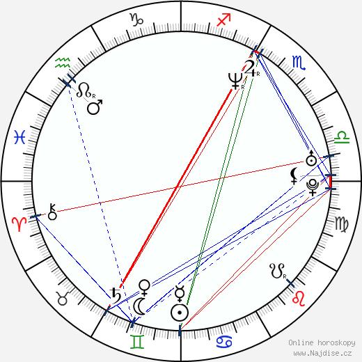 Jan P. Muchow wikipedie wiki 2020, 2021 horoskop