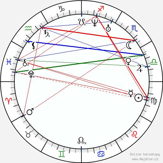 Jan Perner wikipedie wiki 2019, 2020 horoskop