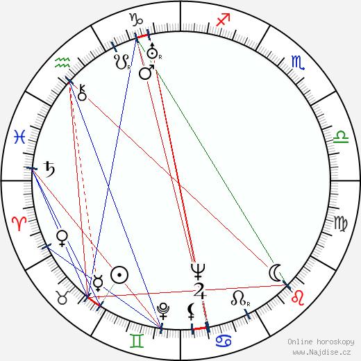 Jan Pivec wikipedie wiki 2018, 2019 horoskop