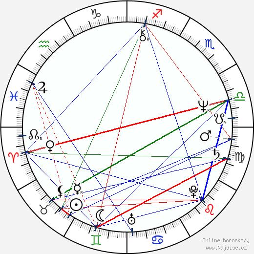 Jan Řehounek wikipedie wiki 2017, 2018 horoskop