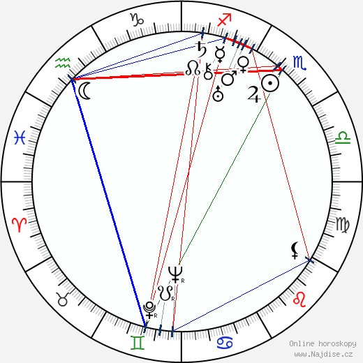 Jan Roth wikipedie wiki 2020, 2021 horoskop