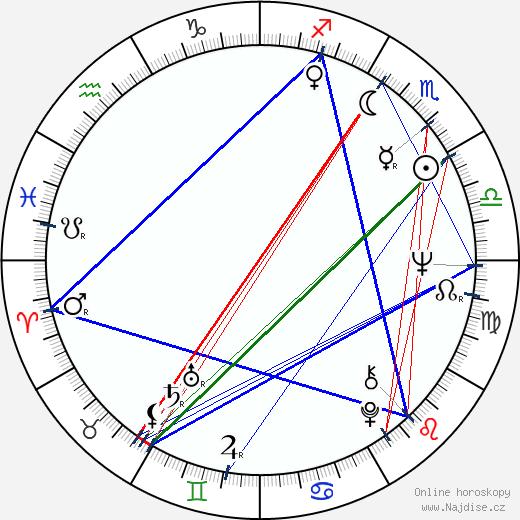 Jan Schánilec wikipedie wiki 2019, 2020 horoskop