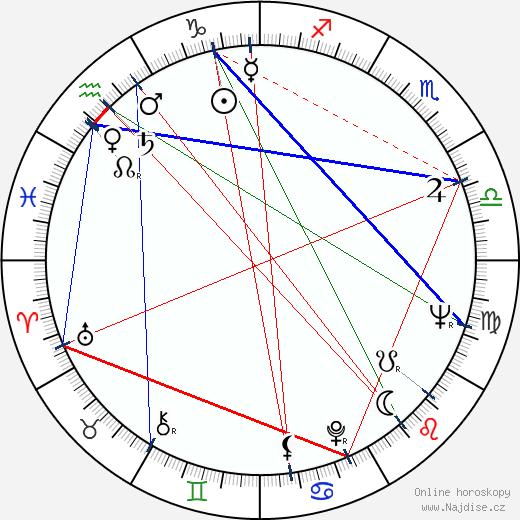 Jan Schmidt wikipedie wiki 2019, 2020 horoskop