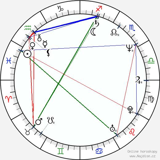 Jan Šikl wikipedie wiki 2019, 2020 horoskop