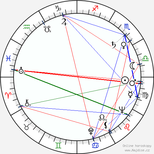 Jan Skopeček wikipedie wiki 2019, 2020 horoskop