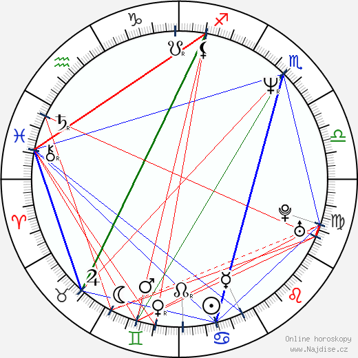 Jan Slovák wikipedie wiki 2020, 2021 horoskop