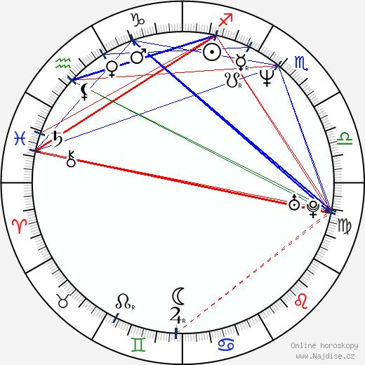 Jan Šťastný wikipedie wiki 2019, 2020 horoskop