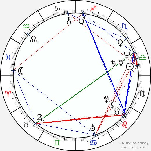 Jan Švejnar wikipedie wiki 2020, 2021 horoskop