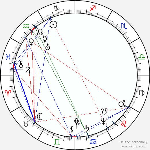 Jan Świderski wikipedie wiki 2017, 2018 horoskop