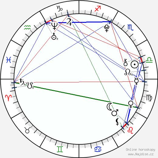 Jan Uczkowski wikipedie wiki 2019, 2020 horoskop