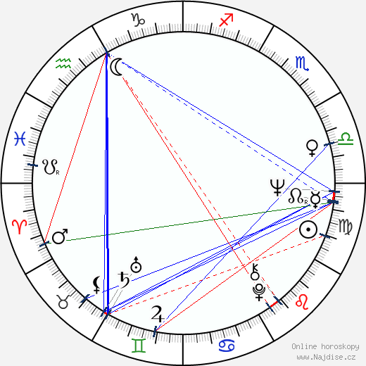Ján Venéni wikipedie wiki 2017, 2018 horoskop