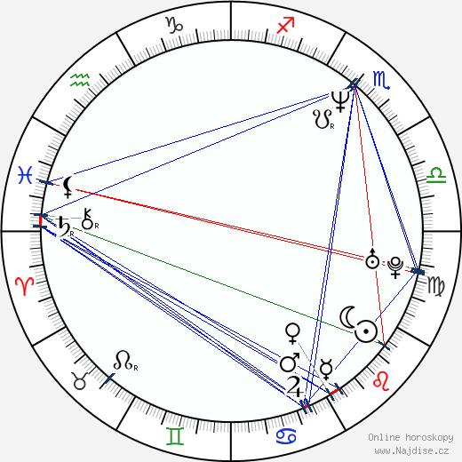 Jan Vondráček wikipedie wiki 2020, 2021 horoskop