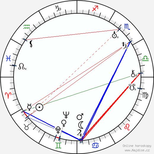 Jan W. Speerger wikipedie wiki 2018, 2019 horoskop