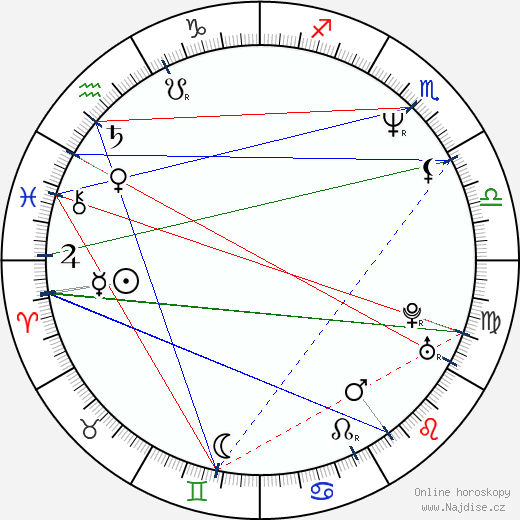 Jan Zahradil wikipedie wiki 2018, 2019 horoskop