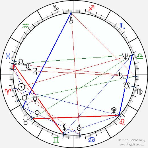 Jana Robbová wikipedie wiki 2020, 2021 horoskop