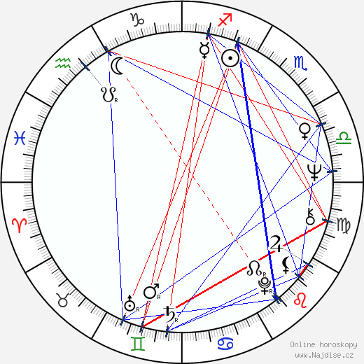 Jana Stehnová wikipedie wiki 2019, 2020 horoskop