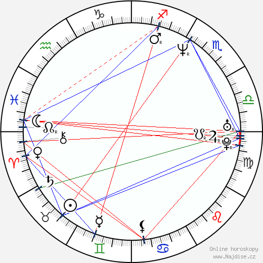 Jana Mařasová wikipedie wiki 2018, 2019 horoskop