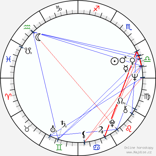 Jana Walterová wikipedie wiki 2020, 2021 horoskop