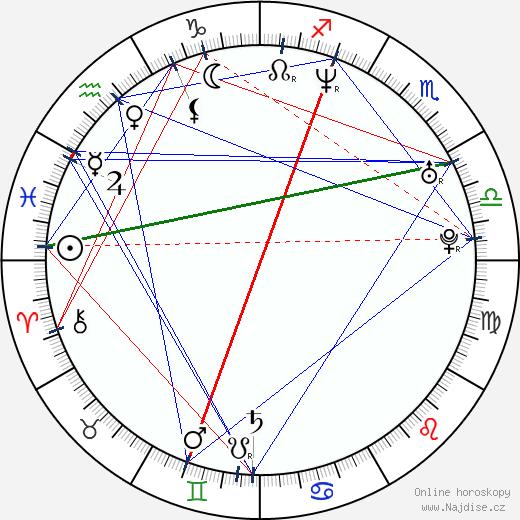 Janaya Stephens wikipedie wiki 2018, 2019 horoskop
