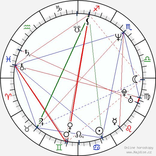 Jane Espenson wikipedie wiki 2019, 2020 horoskop