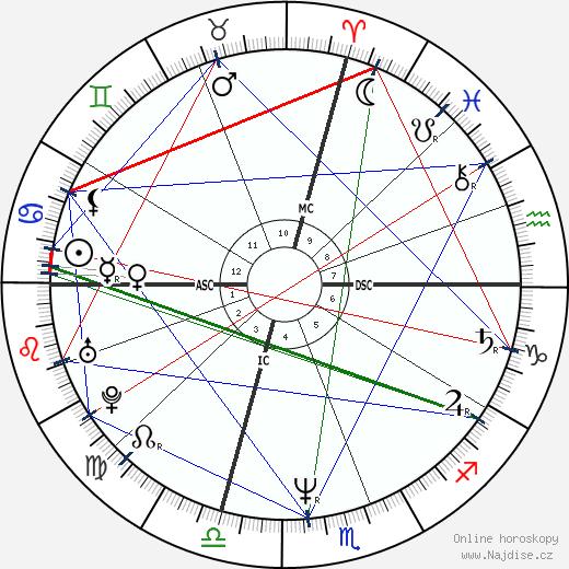 Jane Lynch wikipedie wiki 2018, 2019 horoskop