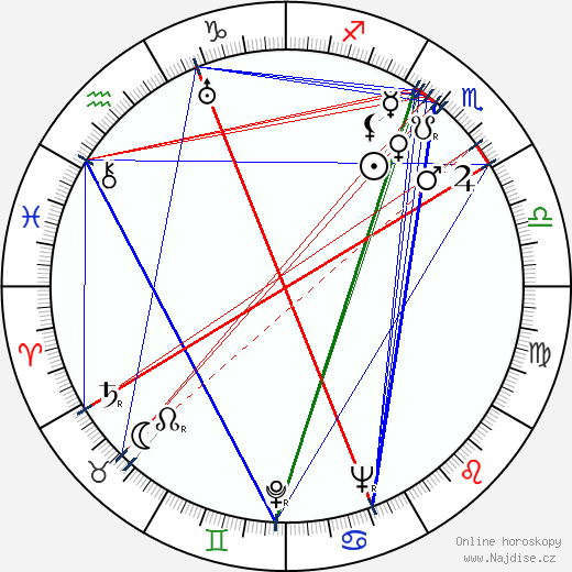 Jane Tilden wikipedie wiki 2019, 2020 horoskop