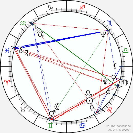 Janek Ledecký wikipedie wiki 2019, 2020 horoskop