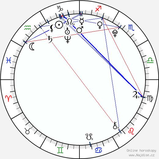 Janella Lackson wikipedie wiki 2018, 2019 horoskop