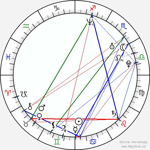Janelle Faignant wikipedie wiki 2017, 2018 horoskop