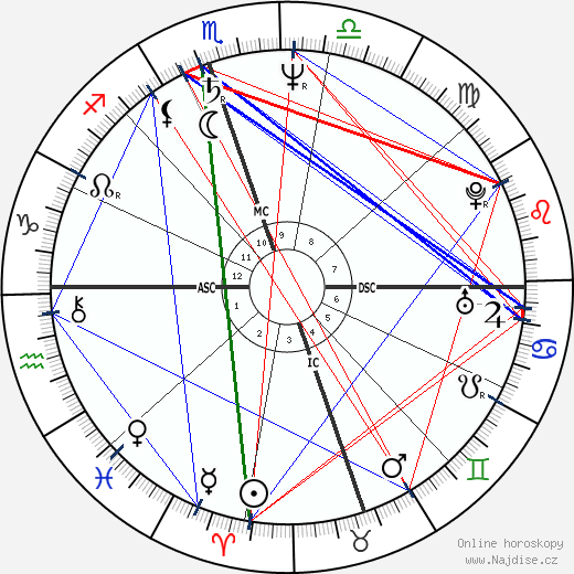 Janet Yelowchan wikipedie wiki 2018, 2019 horoskop
