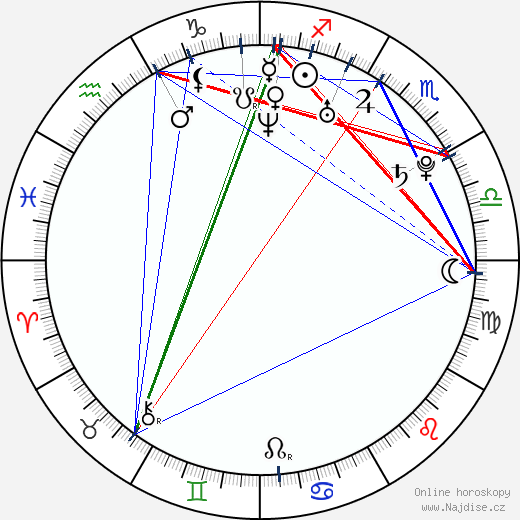 Jang Ja Yun wikipedie wiki 2017, 2018 horoskop