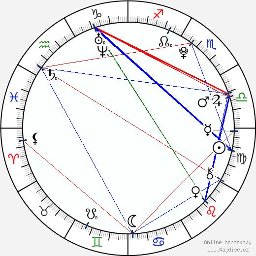 Jang Yi Jeong wikipedie wiki 2018, 2019 horoskop