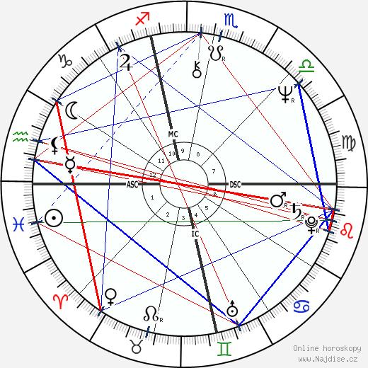 Janice Facinelli wikipedie wiki 2017, 2018 horoskop