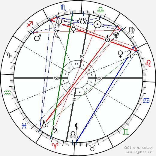 Janine Balding wikipedie wiki 2018, 2019 horoskop