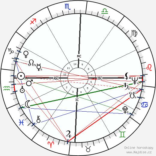 Jânio Quadros wikipedie wiki 2018, 2019 horoskop