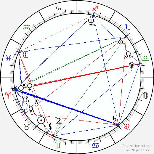 Janne Ahonen wikipedie wiki 2018, 2019 horoskop