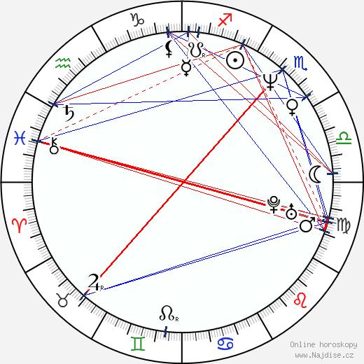 Janne Haavisto wikipedie wiki 2017, 2018 horoskop
